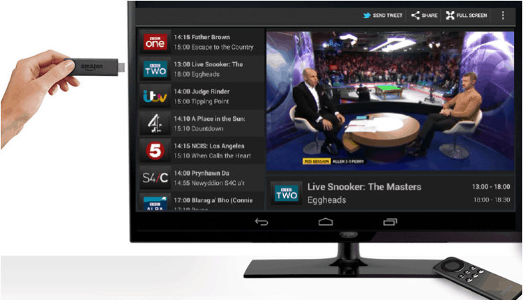 How To Watch Live Tv On Firestick For Free Using The Best -7299